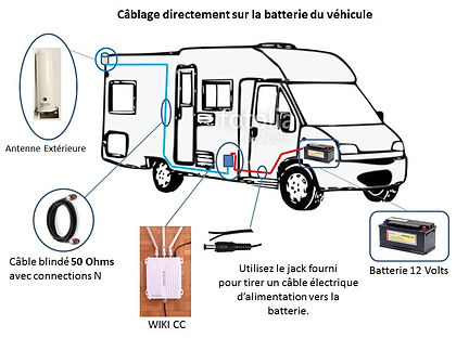 Installation Camping Car batterie.jpg