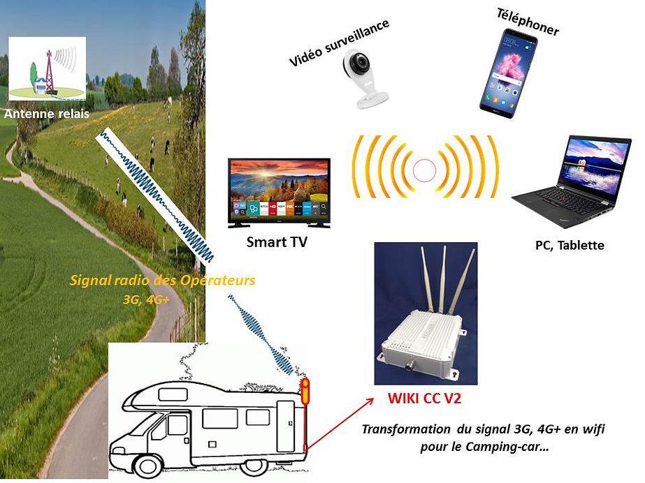 Visuel WIKI TV CAM.jpg