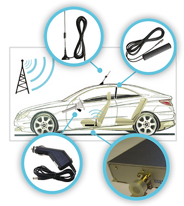 Amplifier signal voiture