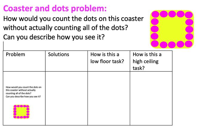 """Low floor high ceiling"": Improving classroom practices through creative math, inspiring tasks and i"