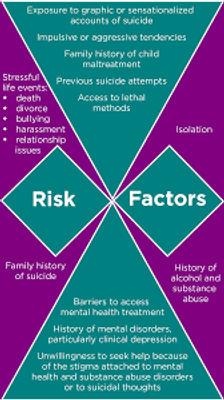 risk factors.png