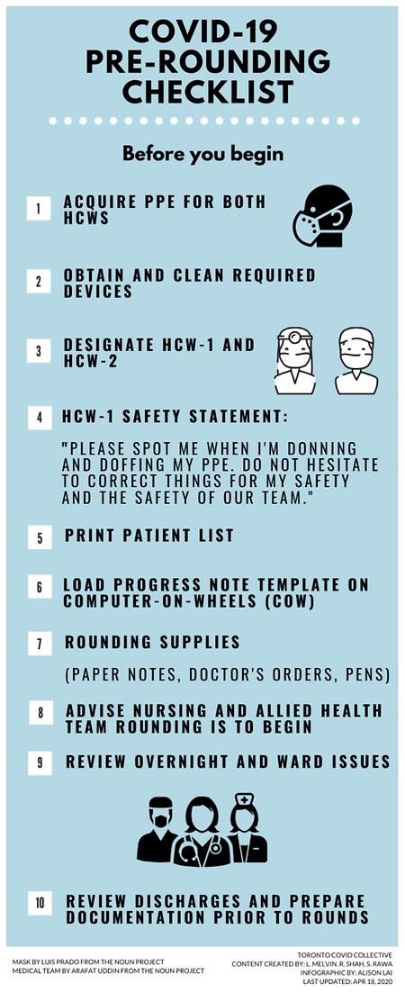 Pre rounding checklist.png