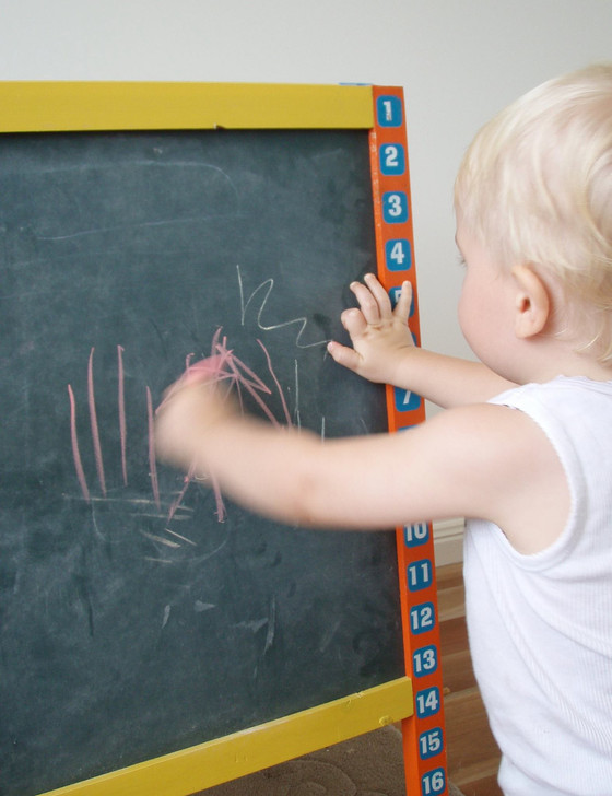 What are Vertical Surfaces?