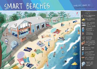Smart Beaches Infographic.jpg