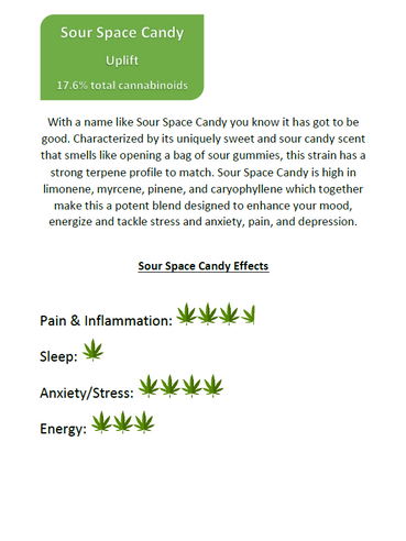 Sour Space Candy Flower Guide.PNG