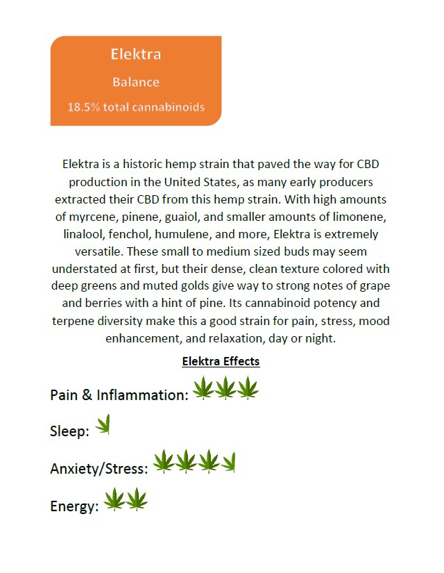 Elektra Flower Guide.PNG