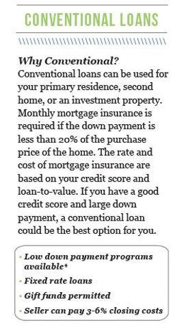 Conv loans.JPG