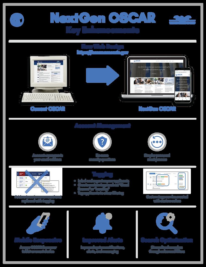 OSCAR-NextGen_Flyer (Page 1)-01.png