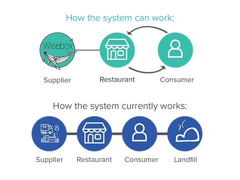 How system works-03.png