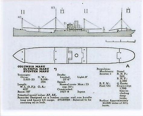 Olympia Maru