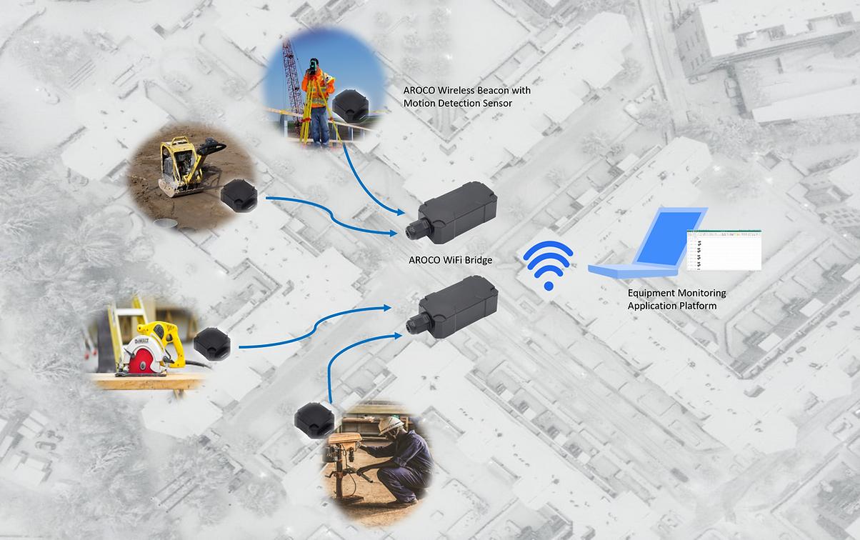 Equipment Monitoring Application Platfor