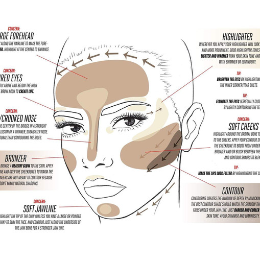 Corrective Make Up.jpg