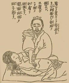A lei de Osamu, meridianos Flutuantes, Fluentes e o Câncer