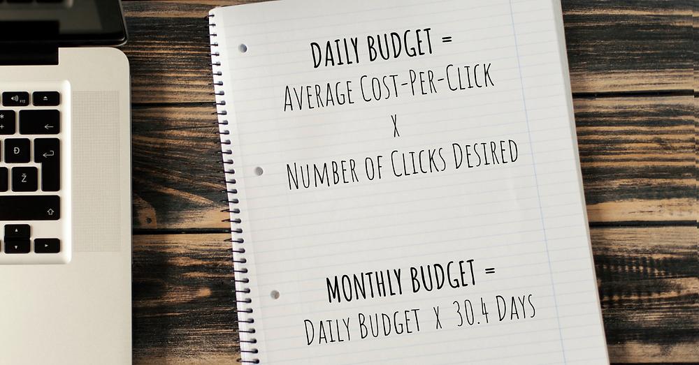 Ad Budget Math Recap