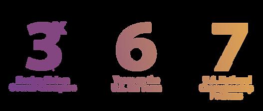number-gradient-editable-3x.png