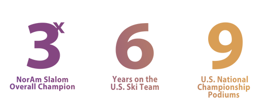 number-gradient-editable-newest.png