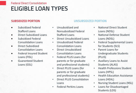 Federal Direct Consolidation FACT SHEET