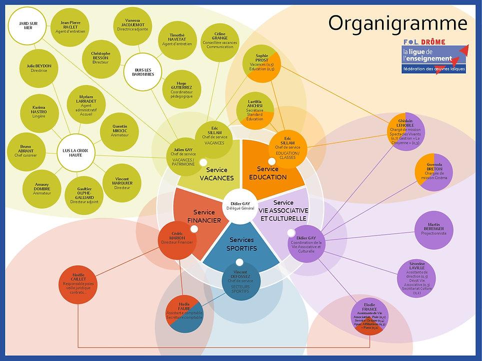 Organigramme_page-0001.jpg