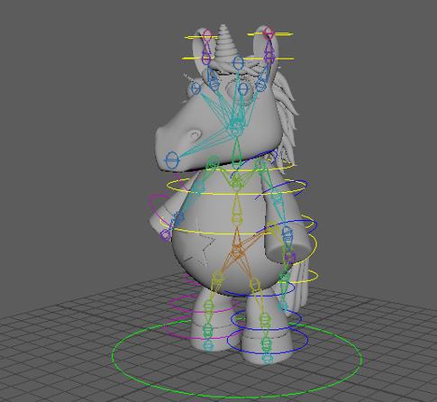 3D Uni Cool Rig