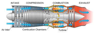 gas turbine.jpg