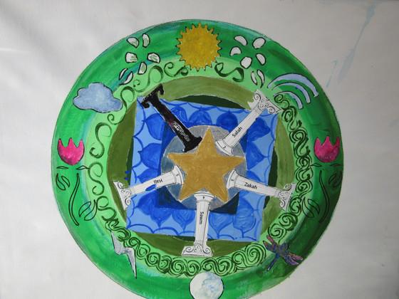 Wellness Wheel Mandela