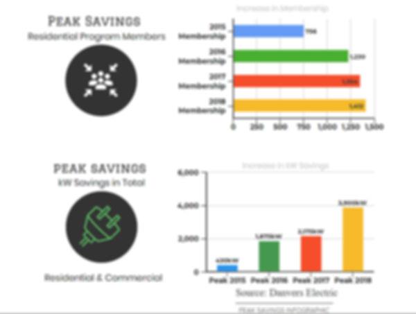PeakSavings-Infographic-2018 (002).JPG