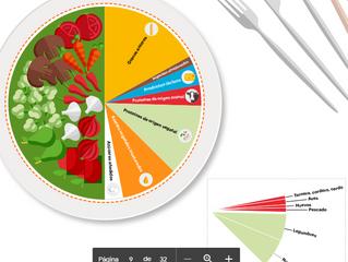 Curso 20-21 Investigamos qué alimentos son buenos para la salud y para el planeta