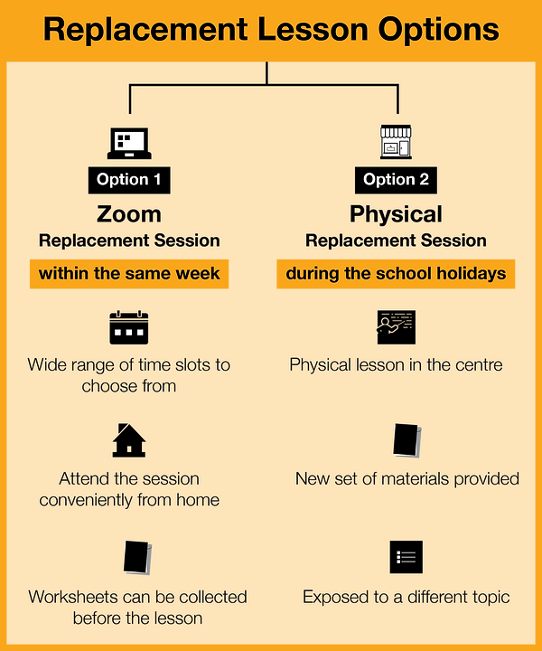 Replacement Lesson Options Web.png