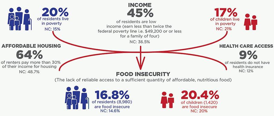 hunger stats 1.jpg