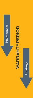 Warranty Period - Burnett Roofing
