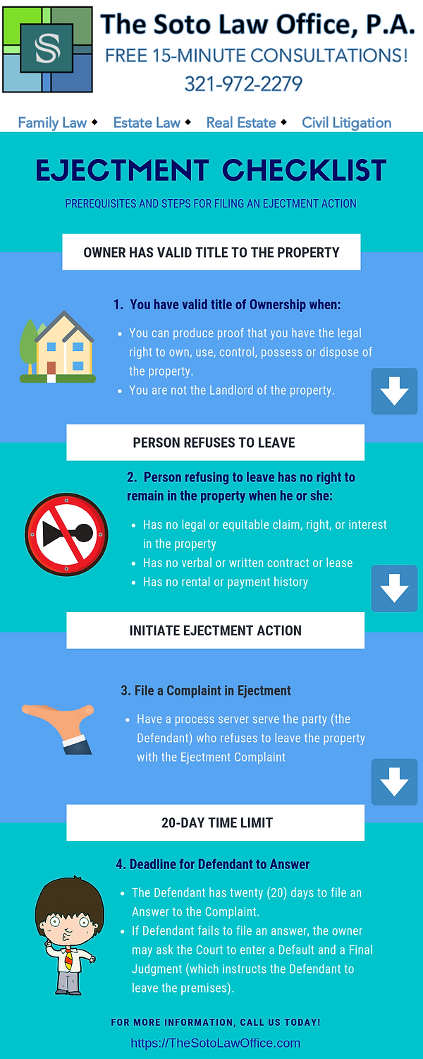 Ejectment Checklist - Infographic.png