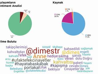 DİMES'in Kahvaltılı Dizi Entegrasyonu Sosyal Medyada Çok Konuşuldu