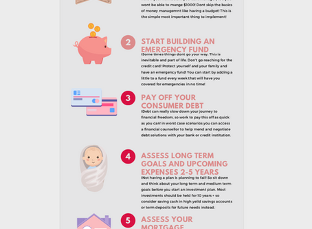 6 simple steps to safely invest!