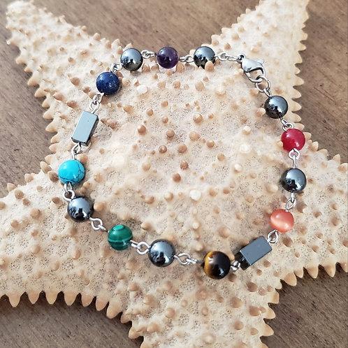 Bracelet 7 couleurs des chakras