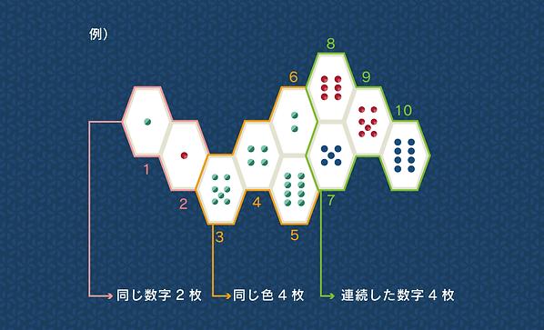 ゾアリウム説明2.png