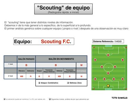 """Primer nivel de información en el """"Scouting de equipo """""""