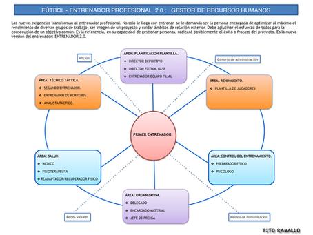 EL NUEVO ENTRENADOR, versión 2.0.