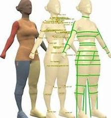 BodyScanning.jpg