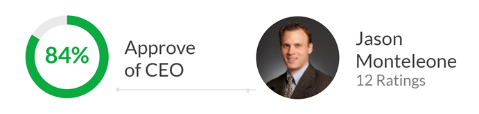 Monteleone CEO Rating
