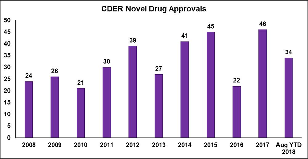 Center for Drug Evaluation & Research