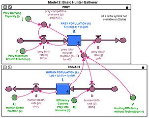 Cosmic Evolution Dynamic Models.png