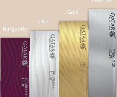 Qatar Airways Announces Exclusive Offer for Privilege Club Members to Earn a 75% Bonus