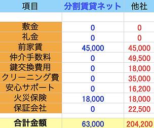 スクリーンショット 2020-04-01 14.03.58.png