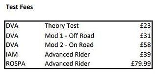 Test Fees 15022021.JPG