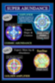 Combo page Super Abundance.jpg