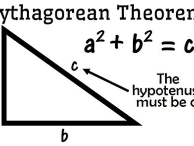 Pythagoras goes for a swim