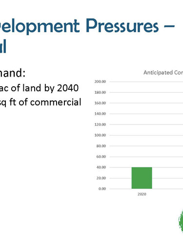 11.10 Land Use G&O PPT_Page_06.jpg