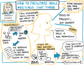 How to Facilitate Agile Meetings that Thrive