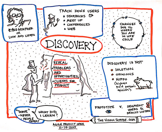 Discovery for Product Owners