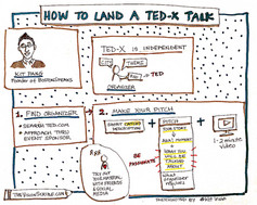 How to Land a Ted-X Talk